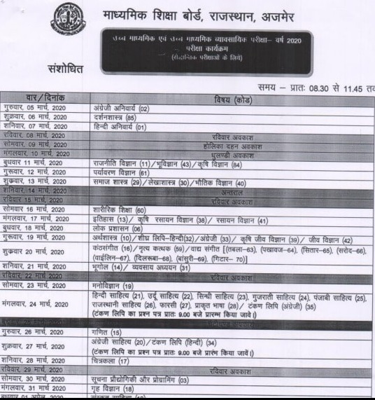 RBSE 12th New Time Table 2020